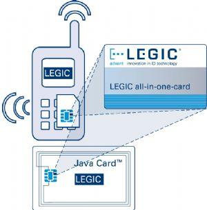 LEGIC card in card technology at Cartes 2009